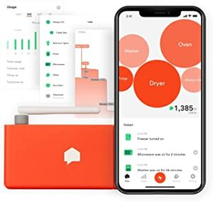Cell Phone Electricity monitor