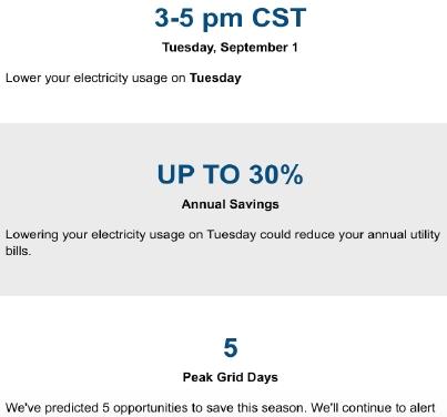 Energy load management